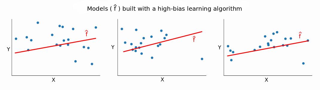 high_bias