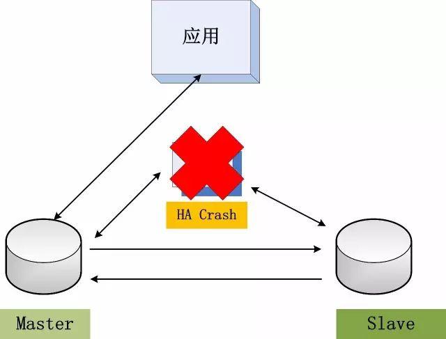 数据一致性-分区可用性-性能—多副本强同步数据库系统实现之我见