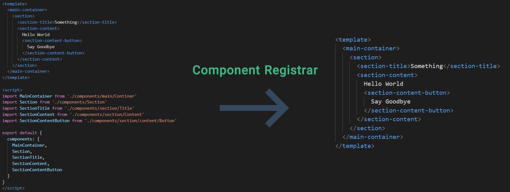 component-registrar-usage