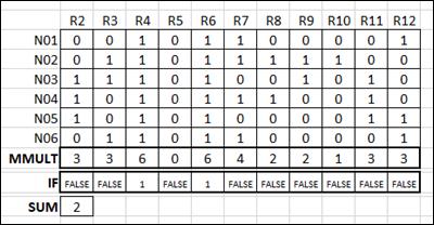 Worksheet Formula to Count Duplicate Number Sets