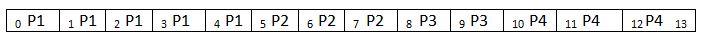 FCFS algorithm