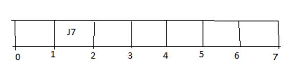 job sequencing 1