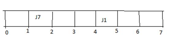 job sequencing 2