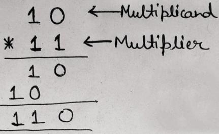binary multiplication 1