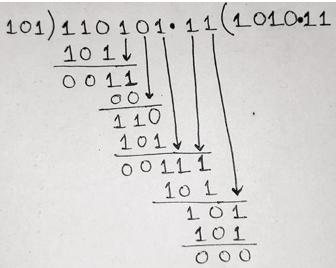 binary division 2