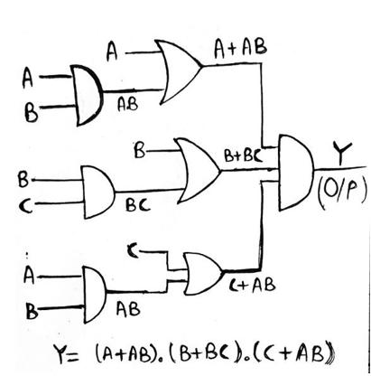 Realization of Boolean expressions using Basic Logic Gates (5)