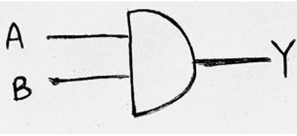 Realization of Boolean expressions using Basic Logic Gates (6)