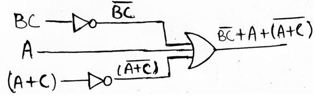 Realization of Boolean expressions using Basic Logic Gates (2)