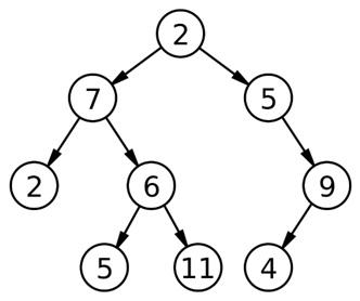 Reverse Level Order Traversal