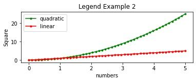 Python   Adding legend to a Plot (2)