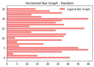 Python   Adding legend to a Plot (3)