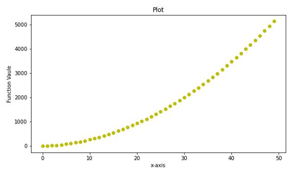 Python   Figure Size of Plot (1)