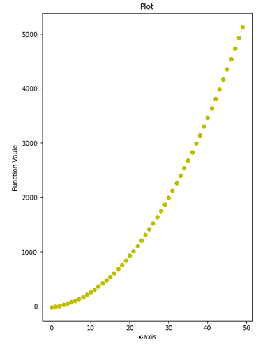 Python   Figure Size of Plot (2)