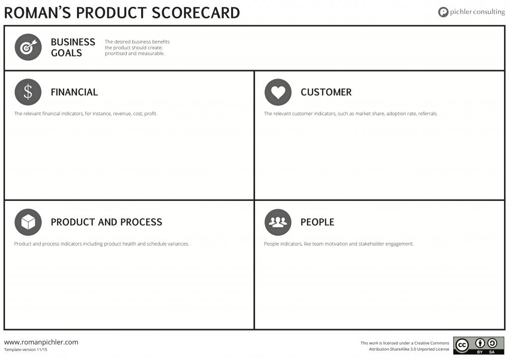 Balanced_Product_Scorecard_Template-1024x724