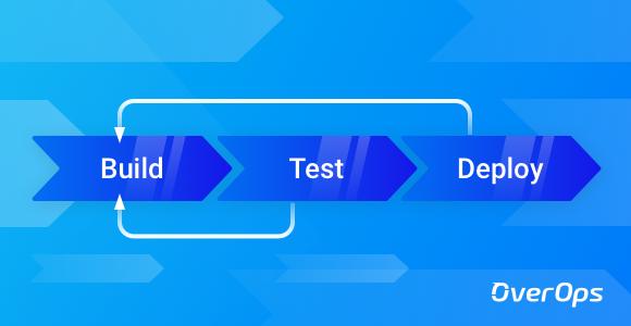 持续交付构建测试部署循环