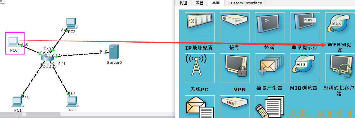 思科模拟器实验配置路由器-4个部门的电脑都可以访问公司服务器网站www.sohu.com  思科模拟器 第12张