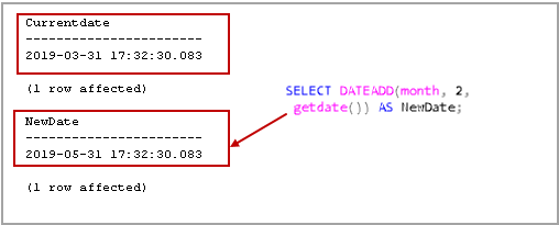 DateADD function SQL -  - SQL Convert Date