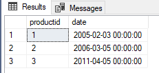 SQL convert date: Date time results after convert sql date