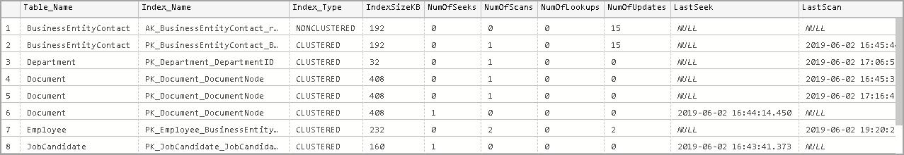 Get-DbaHelpIndex command in DBATools