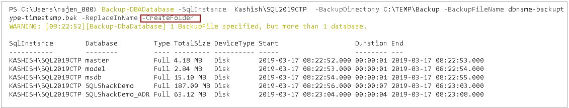 Backup SQL database - Database backs into a separate folder using DBATools