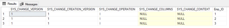 SQL Server Audit - CT Internal table after INSERT