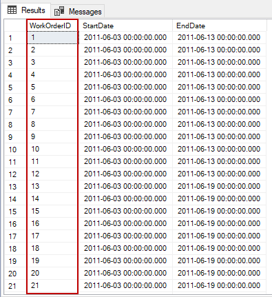Index order scan example