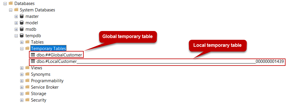 Listing temporary tables in tempdb database