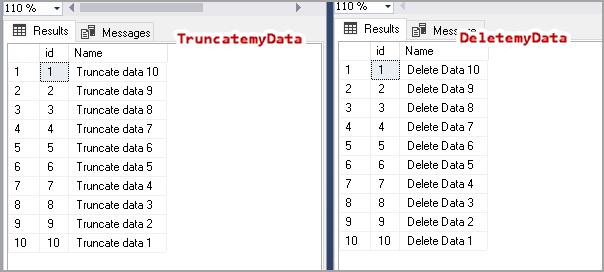 View sample data