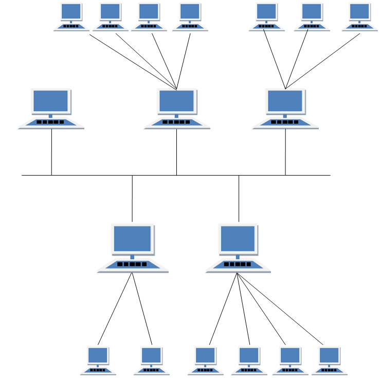 Hybrid topology in computer networks