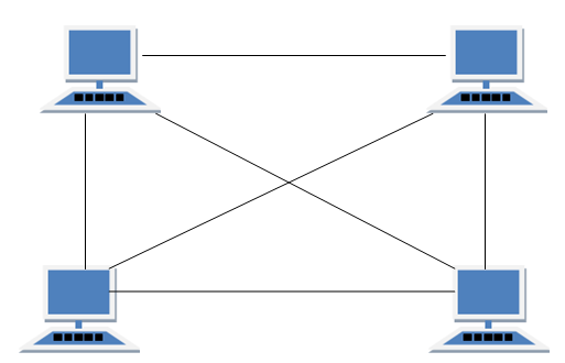 Mesh topology in computer networks