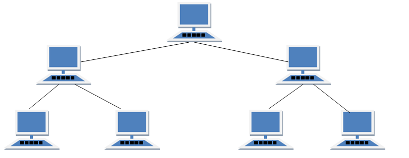 Tree topology in computer networks