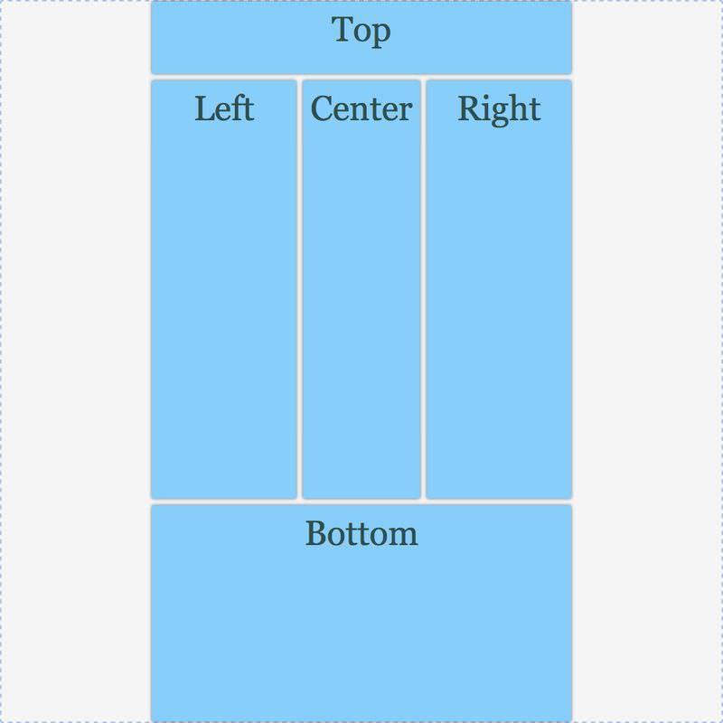 具有正当内容的网格:中心