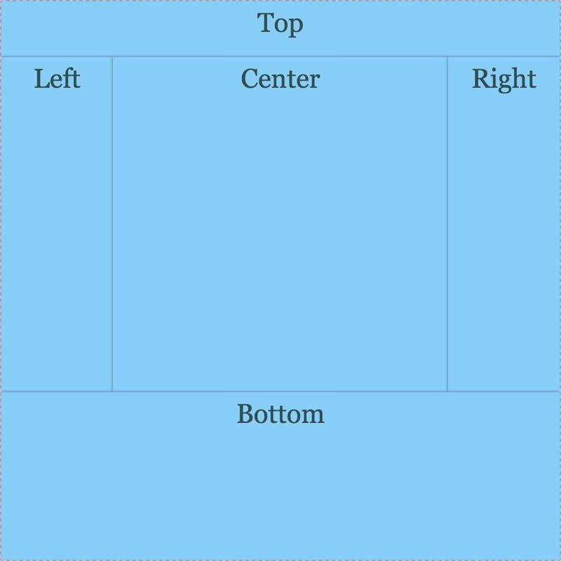 CSS网格