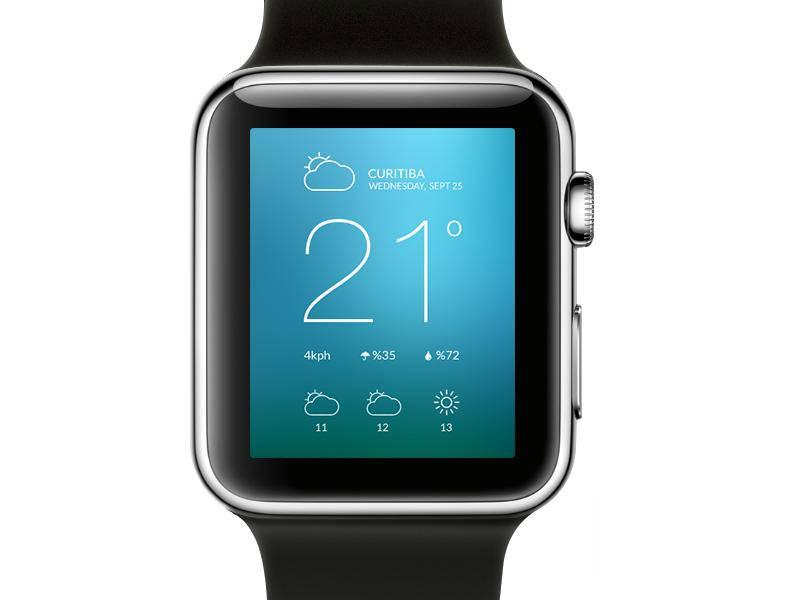 苹果手表免费模板PSD