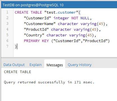 SQL Create Table On PostgreSQL With Multiple Column Primary Key