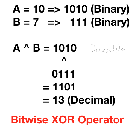 Python Bitwise Xor Operator