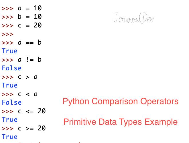 Python Comparison Operator Integer