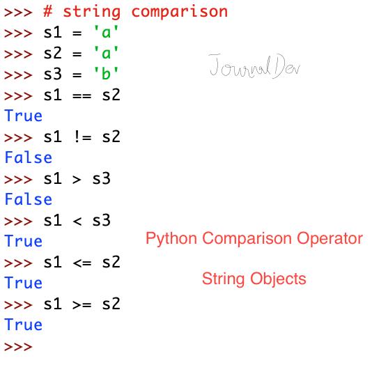 Python Comparison Operator String
