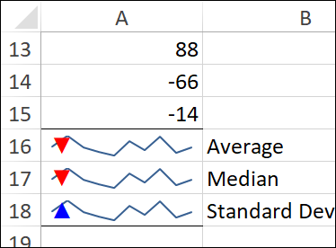 Sparklines with icons
