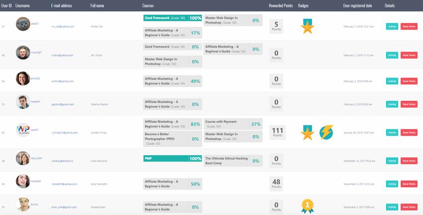Ultimate Learning Pro可以帮助您为学生和讲师创建一个优质的电子学习平台