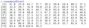 R中的数据框列列表