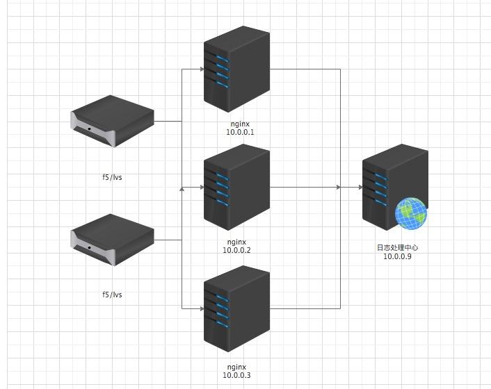网络结构示意图