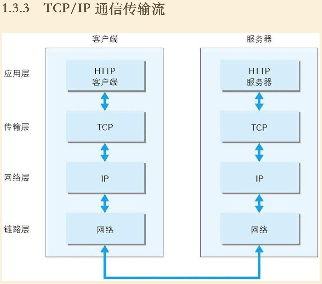 Xnip2019-08-15_08-10-59