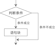 http://c.biancheng.net/cpp/uploads/allimg/160603/1-160603163405146.jpg
