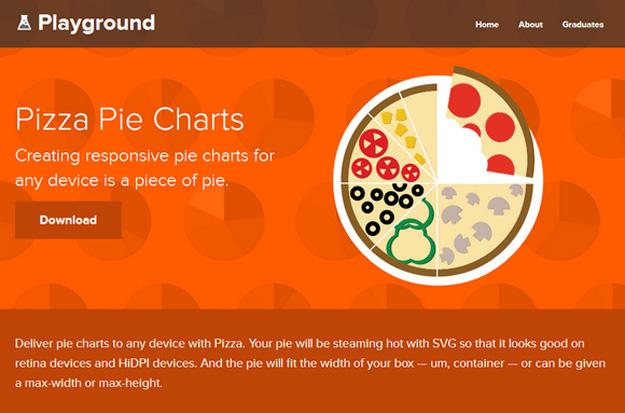 pizza-pie-charts