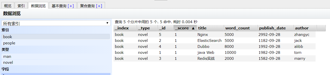 book索引初始化数据