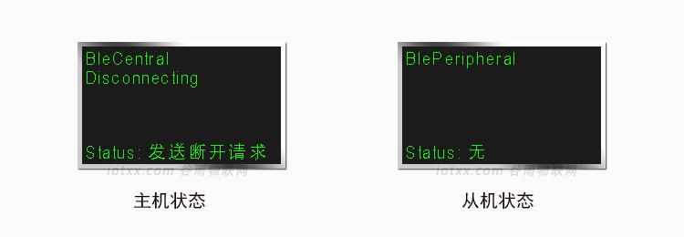 BLE技术-交互流程10-请求断开.png