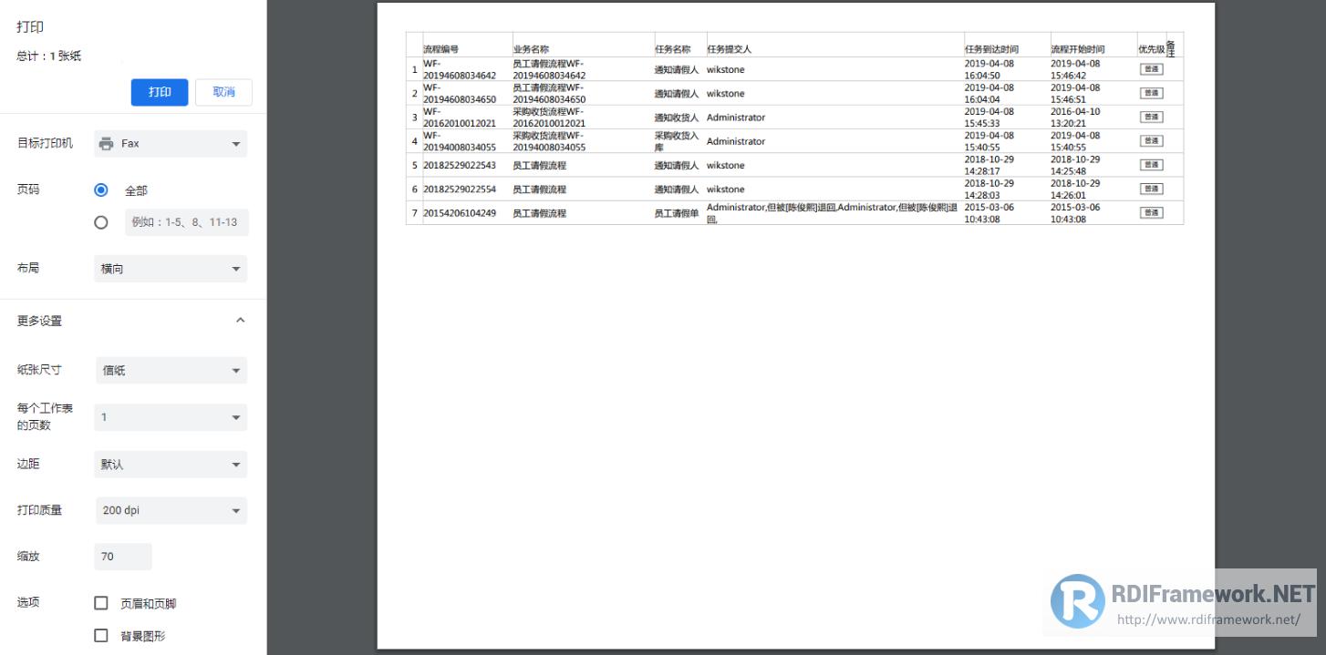 打印待办任务列表