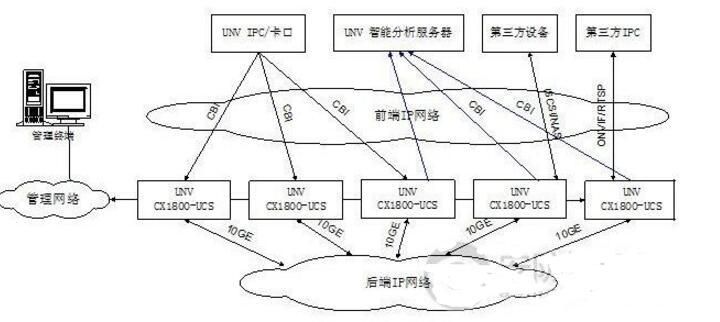 云技术是什么_三分钟了解云技术的原理与发展