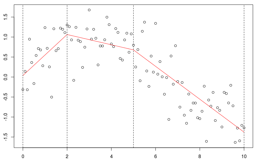 http://freakonometrics.hypotheses.org/files/2013/10/Selection_147.png